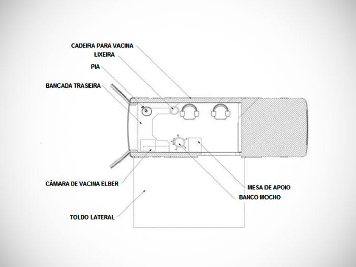 Eco X Fabricante de Unidades Móveis - Venda, Locação ou Fabricação